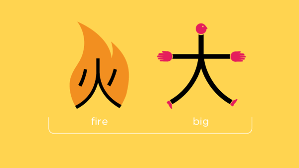 Chineasy_WebV2_Phrases_FIRE_Angry_BIG
