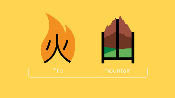 Chineasy_WebV2_Phrases_PERSON_Everybody_BIG