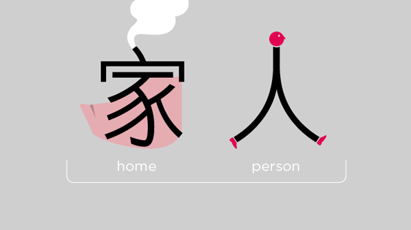Chineasy_WebV2_Phrases_ROOF_FamilyMember_BIG