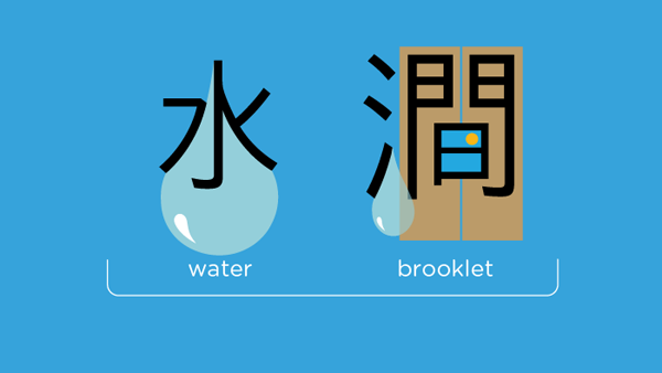 Chineasy_WebV2_Phrases_WATER_Stream_BIG