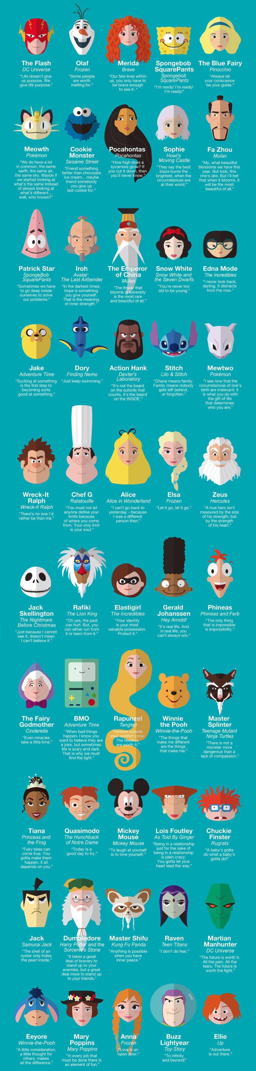 favorite-cartoon-character-life-advice-kids-entertainment-aaa-state-play-1