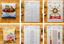 Na zdjęciu widać dwie sekwencje po cztery zdjęcia ukazujące poszczególne etapy gotowania. U góry najpierw widzimy woreczek z kulkami mięsnymi, następnie kartkę papieru z przepisem, na kolejnym ułożone na kartce poszczególne składniki, a na ostatnim gotowe upieczone danie. Na dole na tej samej zasadzie widzimy woreczek z krewetkami i poszczególne etapy przyrządzania ich.