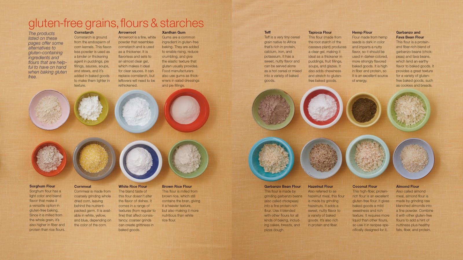Fotografia kolorowa. Na dwóch jasnobrązowych kartkach, położono kolorowe miseczki, w których znajdują się różne produkty spożywcze, sypkie, takie jak np mąka.
