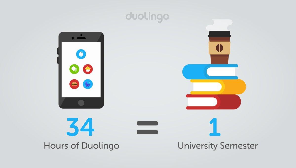 Spot aplikacji duolingo