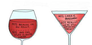 Dwie ilustracje przedstawiające kieliszek wina i kieliszek z drinkiem