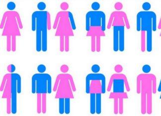 Ikony przedstawiające różnych ludzi