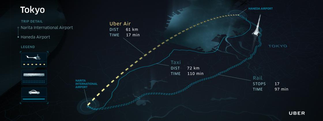 Proponowana trasa przelotu z Haneda obok Tokio na lotnisko Narita.