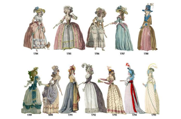 Ilustracje przedstawiające modę damską