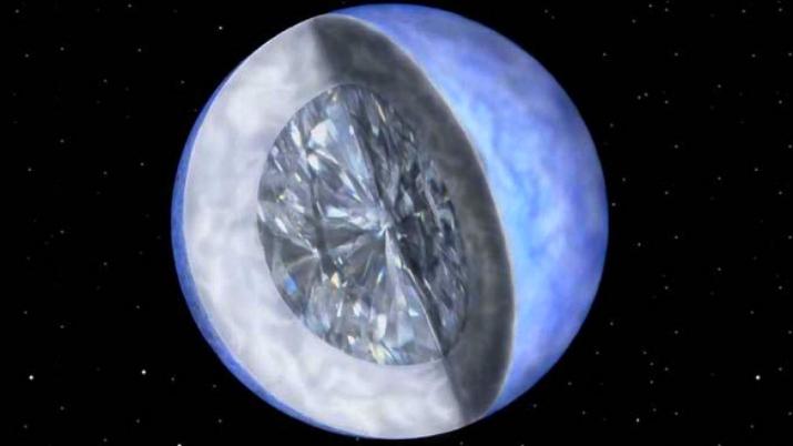 planeta z diamentem w środku