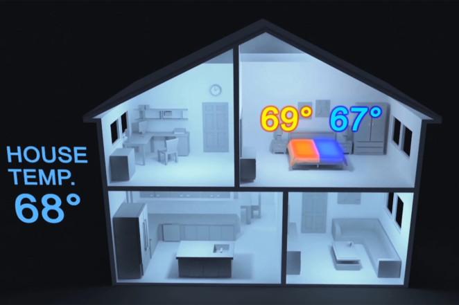 Przekrój domu z kołdrą z regulowaną temperaturą
