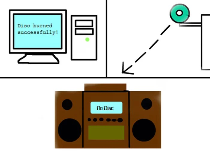 Prosty rysunek przedstawiający komputer i płytę