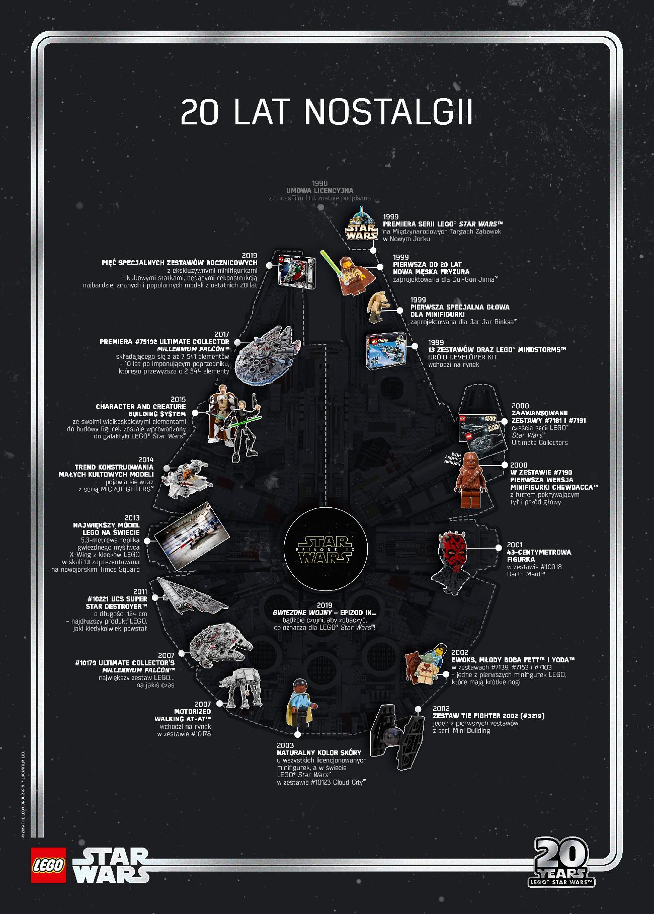 Kalendarium LEGO Star Wars