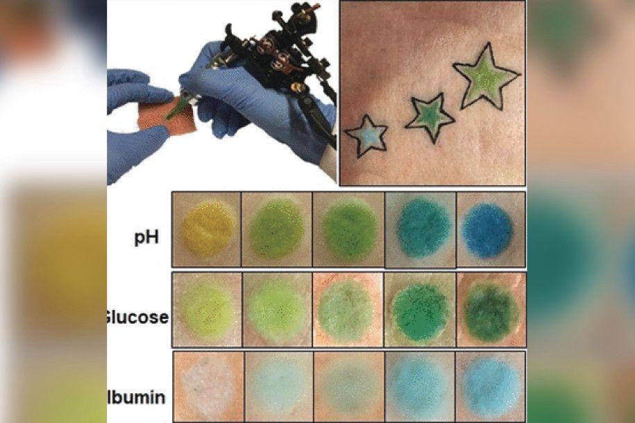 Tatuaż zmieniający kolor
