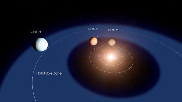 Planety w innej galaktyce
