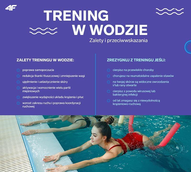 trening w wodzie
